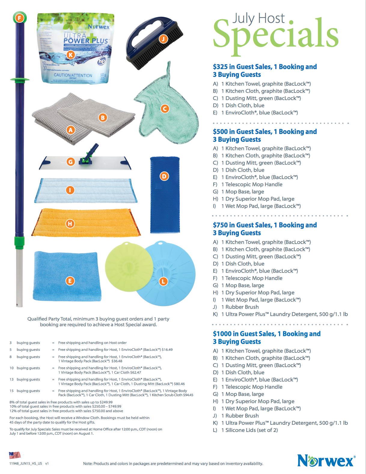 Norwex_Hostess_Gift_Specials_July_2015