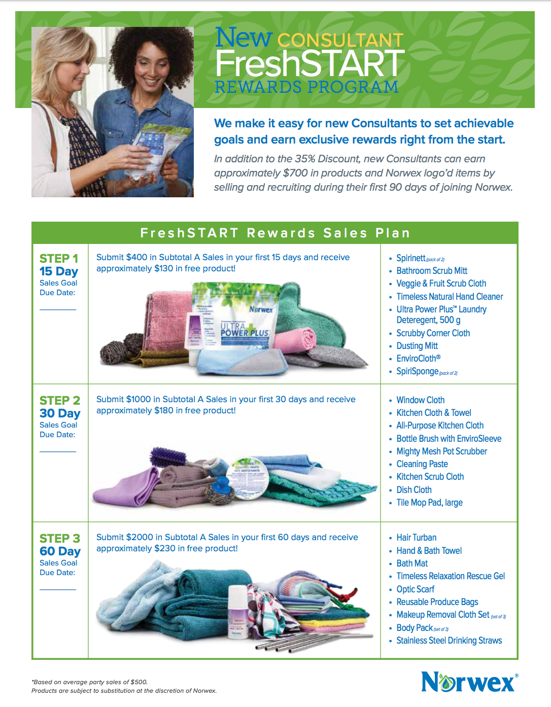 2017 Norwex Fresh Start Incentive Freebies 187 Work With Water