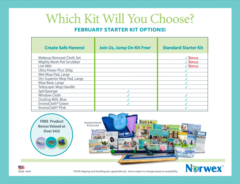 What's included in the Norwex Starter Kits