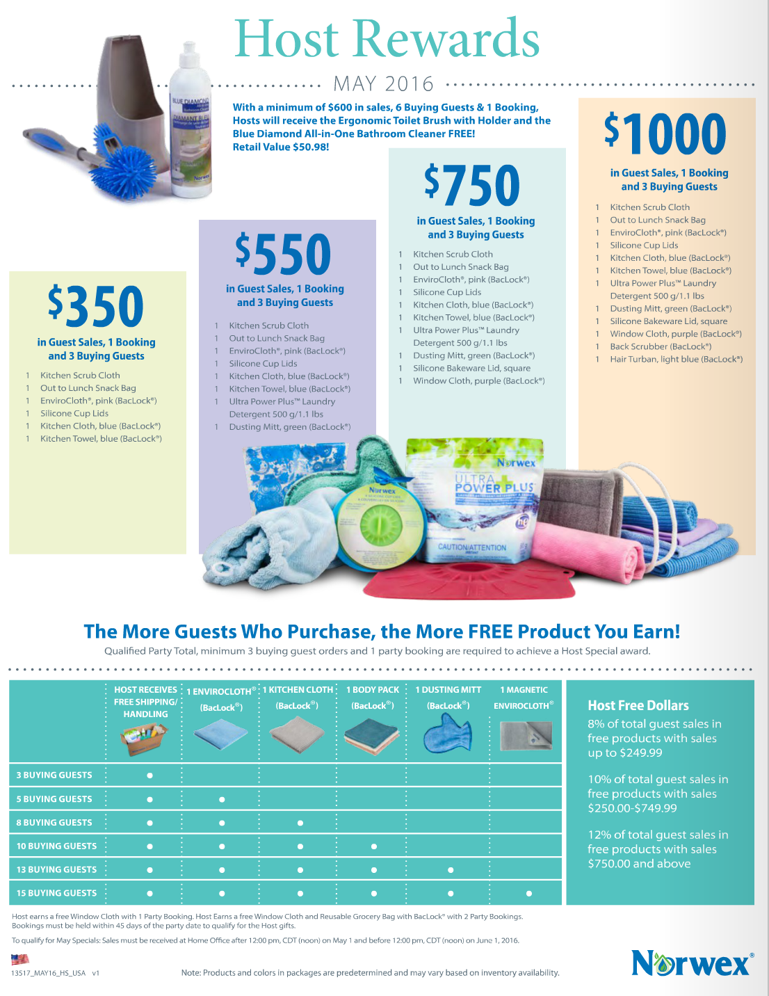 Norwex_Hostess_Gifts_Free