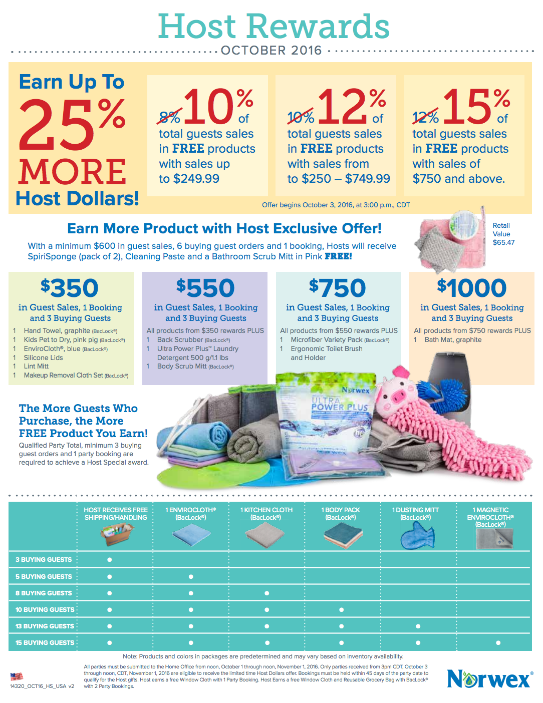 Norwex_Hostess_Benefit_Gifts_October