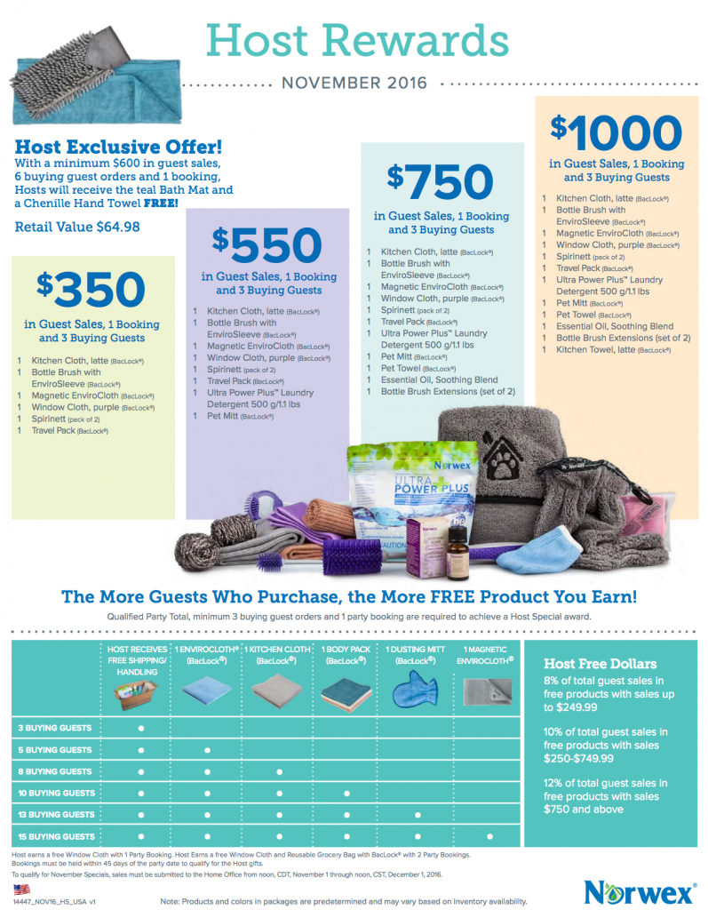 Norwex_Hostess_Specials_Gifts