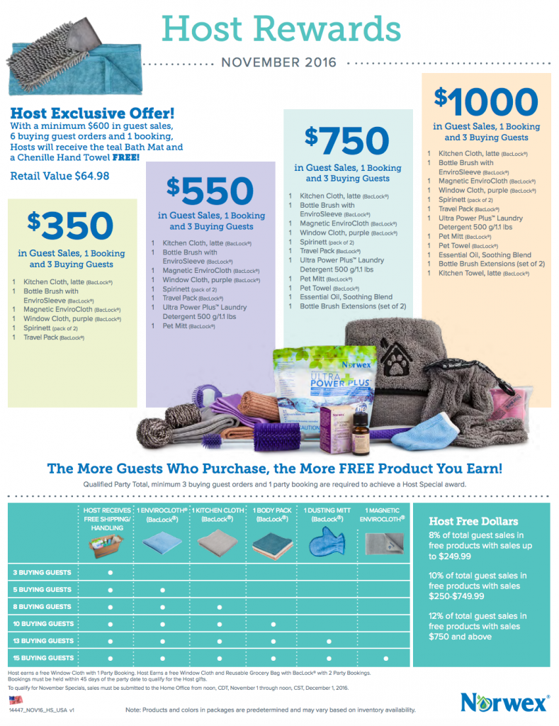 Norwex_November_2016_Hostess_Gifts_Plan