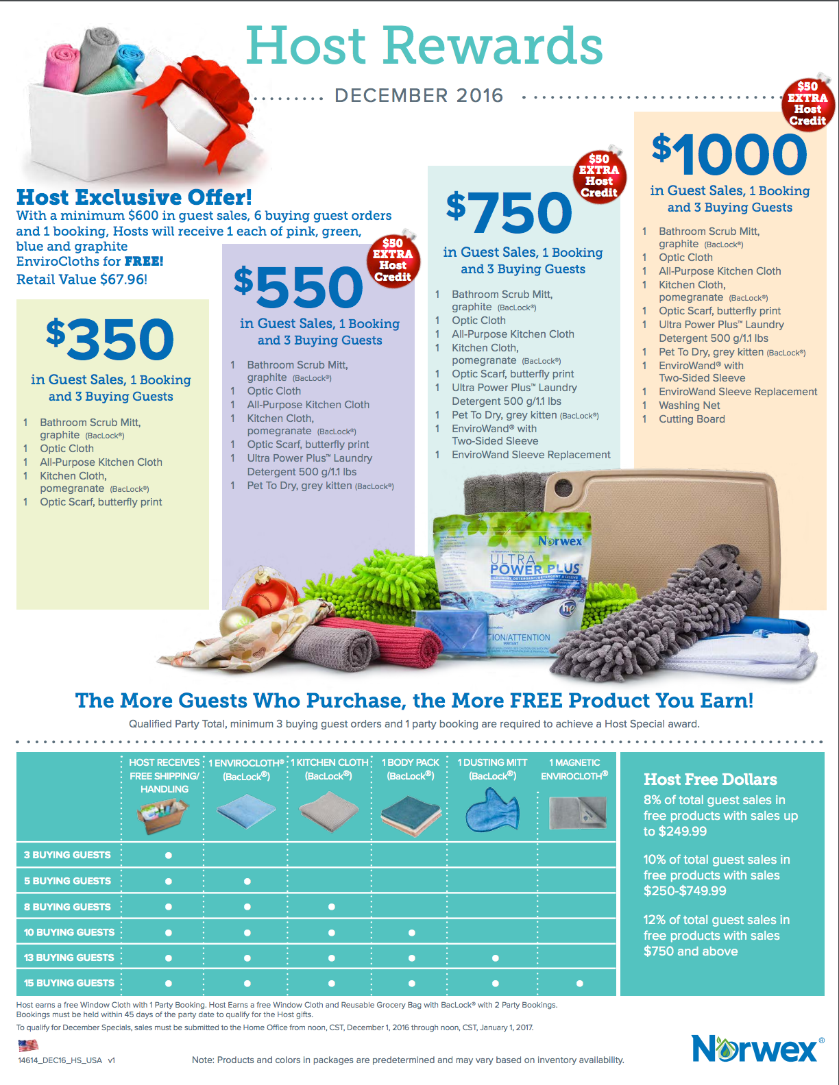 Norwex December Hostess and Customer Specials