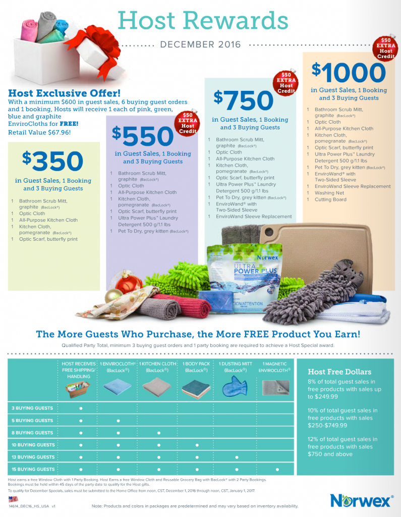 norwex_december_hostess_plan_gifts