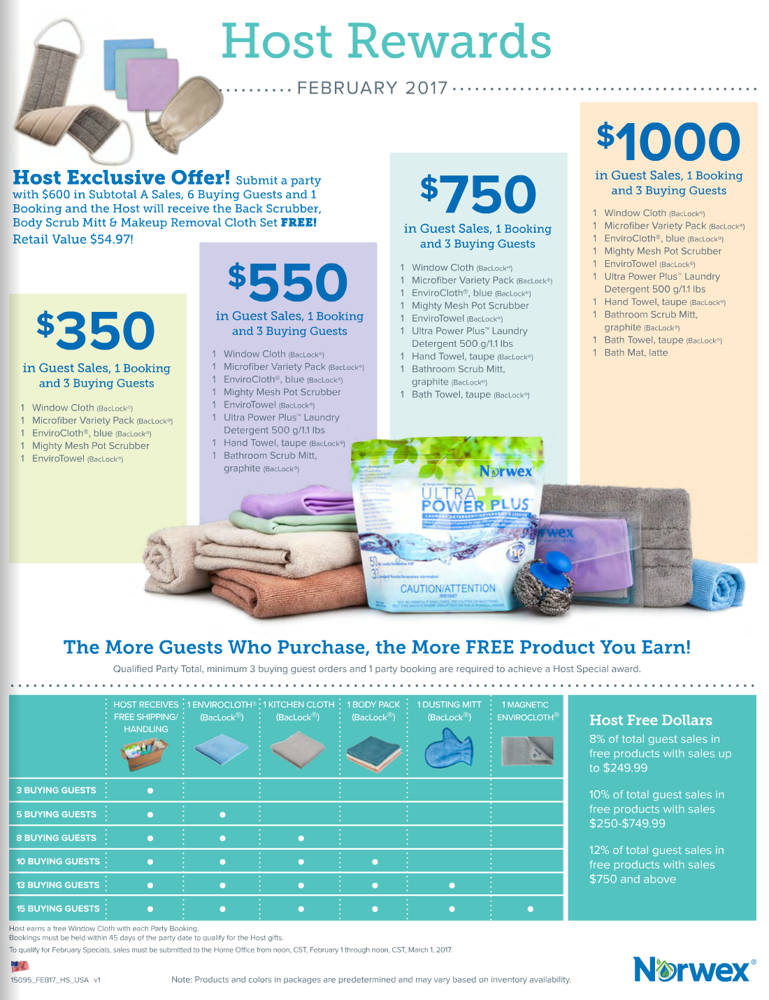 Norwex_Hostess_Benefits_February_Free_Product_home_Facebook_Party