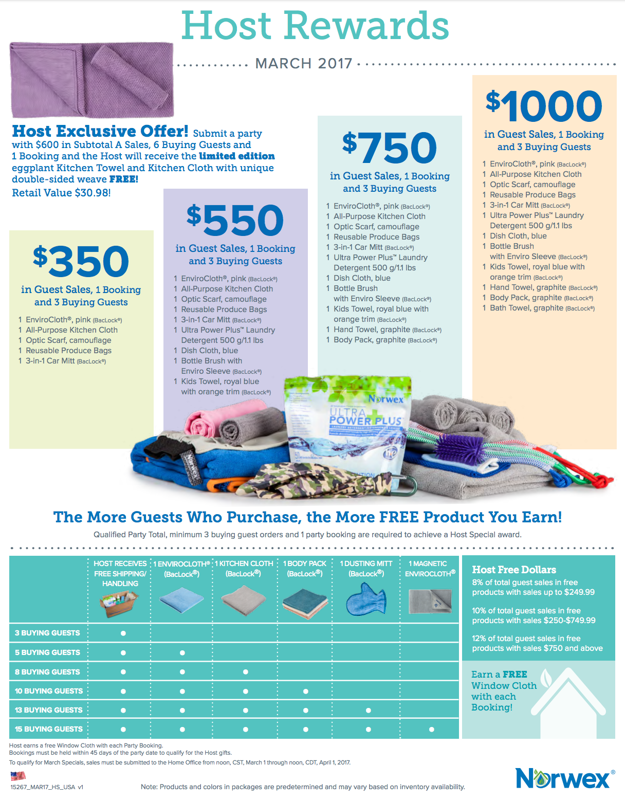 Norwex Hostess and Consultant Specials for March 2017