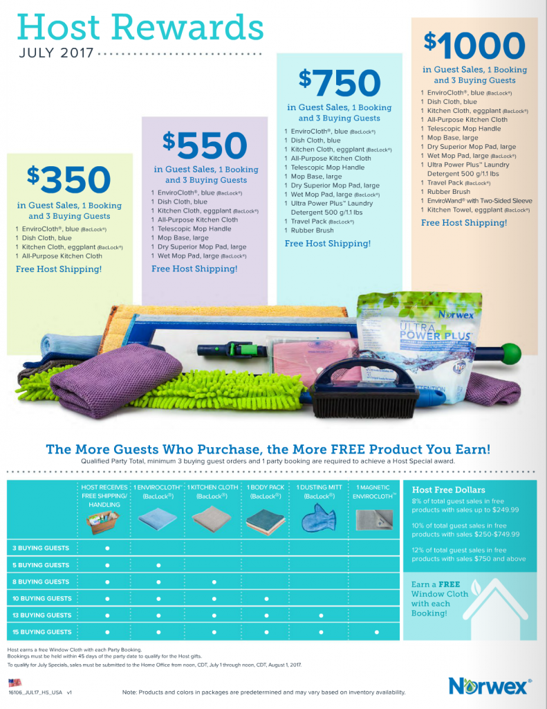 Norwex Customer and Hostess Specials, July 2017 - Work with Water