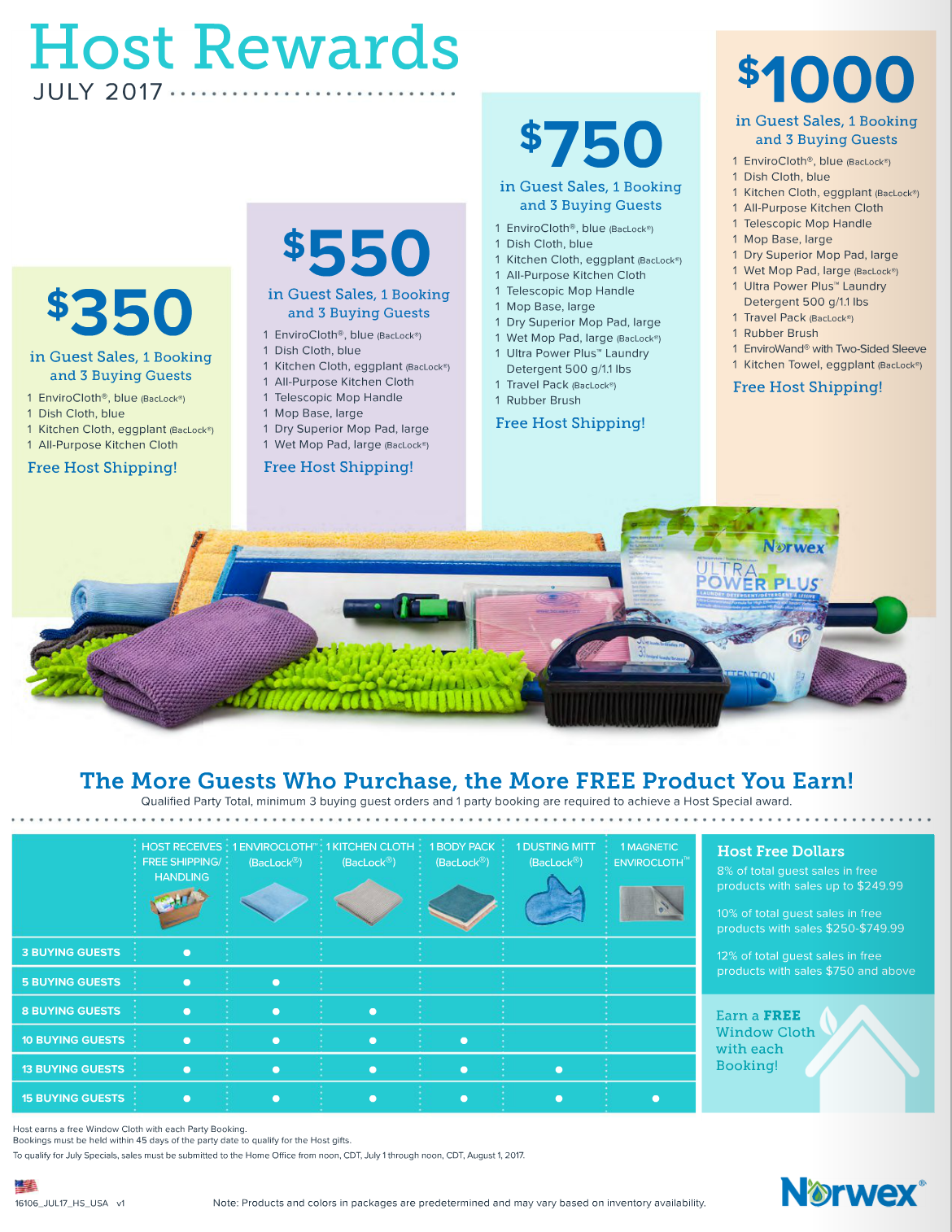 Norwex Customer and Hostess Specials, July 2017