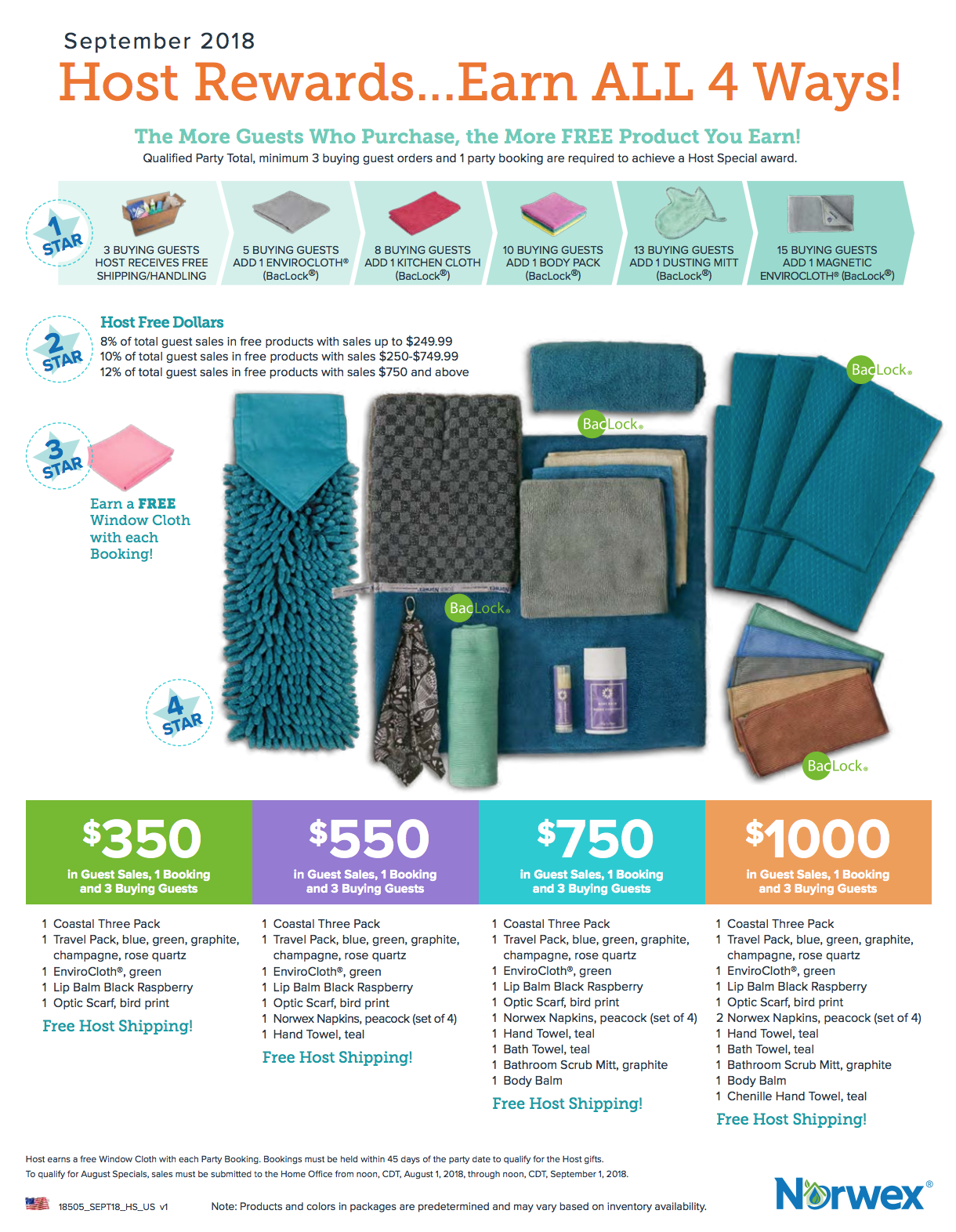September 2018 Norwex Hostess Gifts and Customer Specials - Work ...